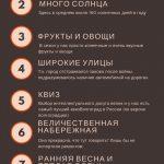 12 прелестей Волгограда, которые вы, возможно, не замечали