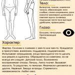 Слушай свое тело - и наряжайся. Как излечить 5 травм с помощью одежды. Зависимый и мазохист